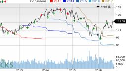Praxair (PX) Beats on Q2 Earnings & Revenues; Revises View