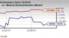 Keryx (KERX) Q4 Earnings: What's in Store for the Stock?