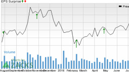 Why Navigant Consulting (NCI) Might Surprise This Earnings Season