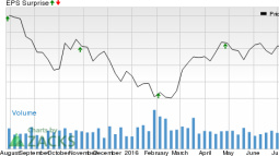 Why International Paper Company (IP) Might Surprise This Earnings Season