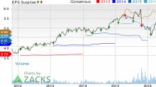 Stericycle (SRCL) Beats Q3 Earnings, Offers 2017 Outlook