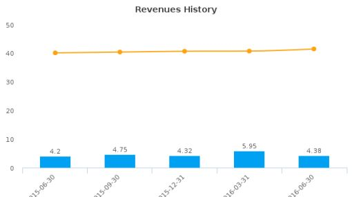 Lake Shore Bancorp, Inc. :LSBK-US: Earnings Analysis: Q2, 2016 By the Numbers : August 4, 2016