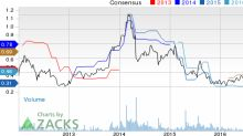 Top Ranked Growth Stocks to Buy for January 6th