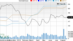 Dish Network (DISH): Strong Industry, Solid Earnings Estimate Revisions