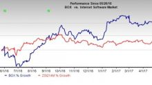 What's in the Cards for Box, Inc (BOX) in Q1 Earnings?