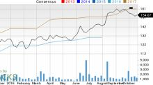 Is Vail Resorts (MTN) a Great Growth Stock?