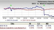 Dull Q1 Earnings & Tough Industry Spell Trouble for BioScrip