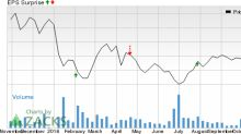 Why Earnings Season Could Be Great for Lazard (LAZ)