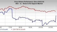 Why Adding Skechers (SKX) May Hurt Your Portfolio's Return