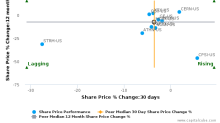 Allscripts Healthcare Solutions, Inc. breached its 50 day moving average in a Bearish Manner : MDRX-US : March 23, 2017