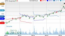 McCormick (MKC) Gains Despite Headwinds: Time to Hold?