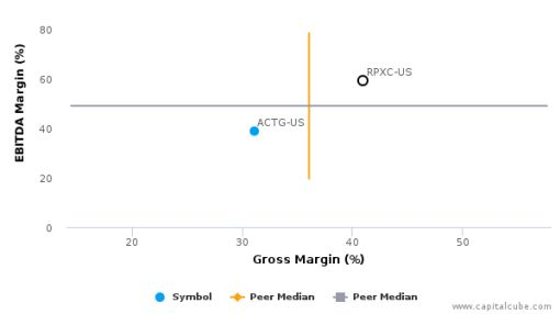 RPX Corp. :RPXC-US: Earnings Analysis: Q2, 2016 By the Numbers : August 10, 2016