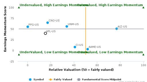 Aflac, Inc. breached its 50 day moving average in a Bearish Manner : AFL-US : September 26, 2016