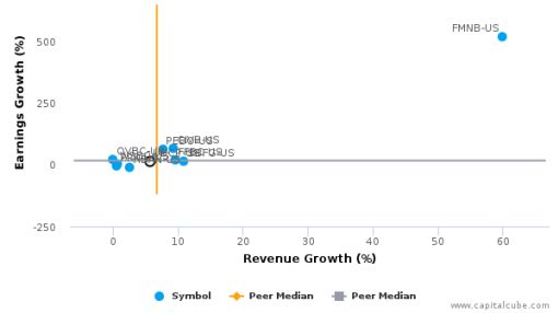 United Bancorp, Inc. (Ohio) :UBCP-US: Earnings Analysis: Q2, 2016 By the Numbers : August 16, 2016