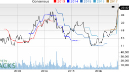 Bull of the Day: Finisar Corp (FNSR)