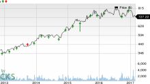 AutoZone (AZO) to Post Q2 Earnings: What's in the Cards?