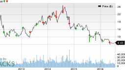 What Lies in Store for InvenSense (INVN) in Q1 Earnings?