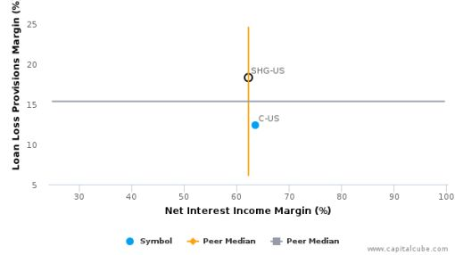 Shinhan Financial Group Co., Ltd. :SHG-US: Earnings Analysis: Q2, 2016 By the Numbers : August 2, 2016