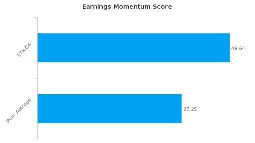 Etrion Corp. Earnings Analysis: Q3, 2015 By the Numbers