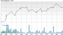 What to Expect from Fidelity National's (FIS) Q1 Earnings