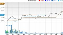 Why Commercial Vehicle (CVGI) Could Be Positioned for a Surge