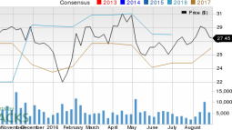 Is Coty (COTY) Stock a Solid Choice Right Now?