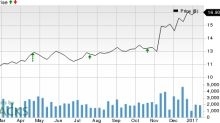 Should You Sell Boston Private Financial Holdings (BPFH) Before Earnings?