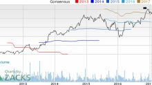 FedEx (FDX) Down Over 2.5% Since Earnings Report: Can It Rebound?