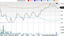 Why First Commonwealth Financial (FCF) Stock Might be a Great Pick