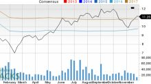 Can Cypress (CY) Run Higher on Strong Earnings Estimate Revisions?