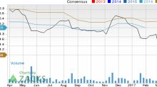 What Makes Target Corporation (TGT) a Strong Sell?
