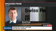 Swiss Re CFO Says 4Q Impacted by Natural Catastrophes