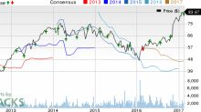 Lincoln Electric (LECO) Q4 Earnings in Line, Revenues Beat
