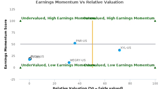 SPX Flow, Inc. breached its 50 day moving average in a Bearish Manner : FLOW-US : June 27, 2016