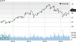 Can Cerner (CERN) Spring a Surprise This Earnings Season?