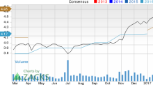 Evercore Partners (EVR): Strong Industry, Solid Earnings Estimate Revisions