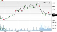 Can Chipotle (CMG) Pull Off a Surprise in Q3 Earnings?
