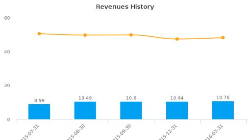 Kentucky Bancshares, Inc. :KTYB-US: Earnings Analysis: Q1, 2016 By the Numbers