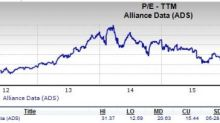 Will Alliance Data Systems (ADS) Make a Suitable Value Pick?