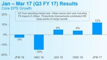 Procter & Gamble Turnaround Gains Momentum, Fuels Double-Digit Growth