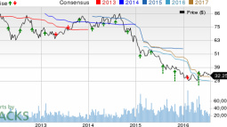 National Oilwell (NOV): What's Expected in Q2 Earnings?