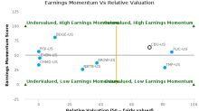 Community Bank System, Inc. breached its 50 day moving average in a Bearish Manner : CBU-US : October 18, 2016
