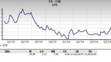 Is EP Energy a Great Stock for Value Investors?