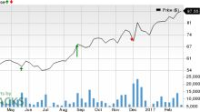 Is a Surprise in Store for Autodesk (ADSK) in Q4 Earnings?