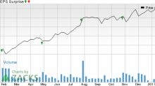 Why Earnings Season Could Be Great for Texas Instruments (TXN)
