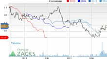 New Strong Buy Stocks for April 19th