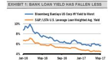 Why Bank Loan ETFs Offer Yield Opportunity