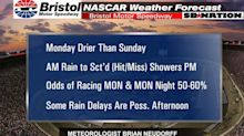 Bristol NASCAR race day weather forecast part II: Monday not as wet but chances remain