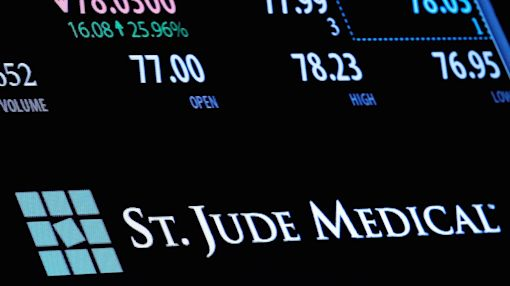 St. Jude Medical drops after Muddy Water findings of 'negligent product design'