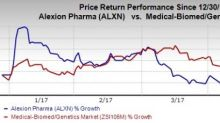 Alexion (ALXN) Q1 Earnings: Can the Stock Pull a Surprise?